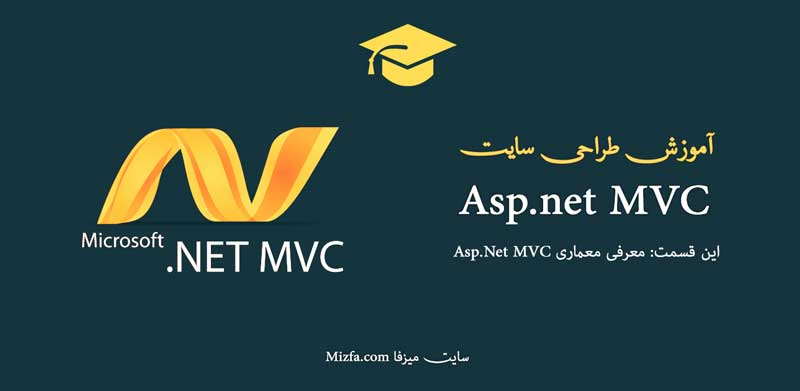 Photo of معرفی معماری MVC