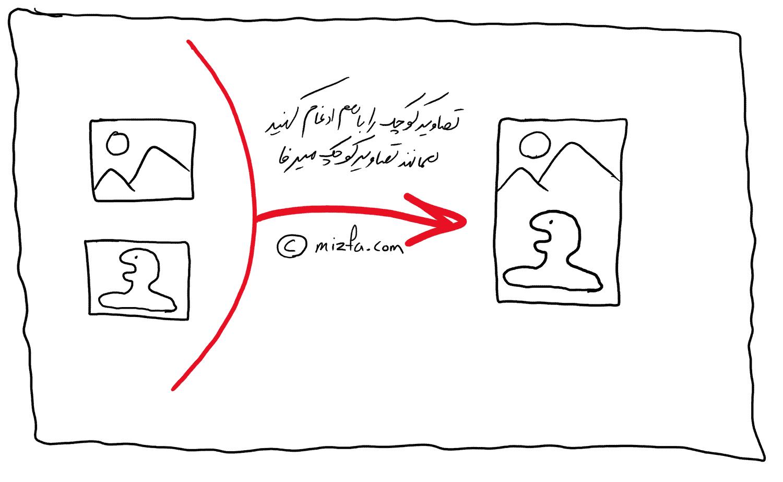 رفع خطای Combine images using CSS sprites با ادغام تصاویر
