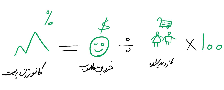 محاسبه conversion rate