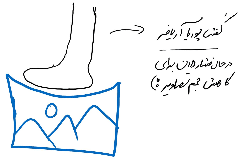 بهینه سازی عکس اثر در بهبود سئو داخل وبسایت