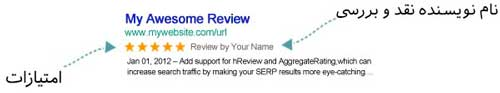 rich-snippets-reviews