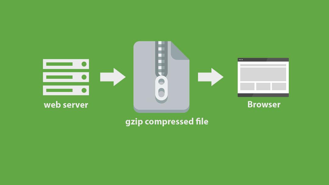 Enable-GZIP-Compression