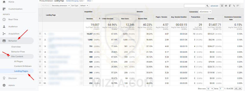 landing-page-google-analytics