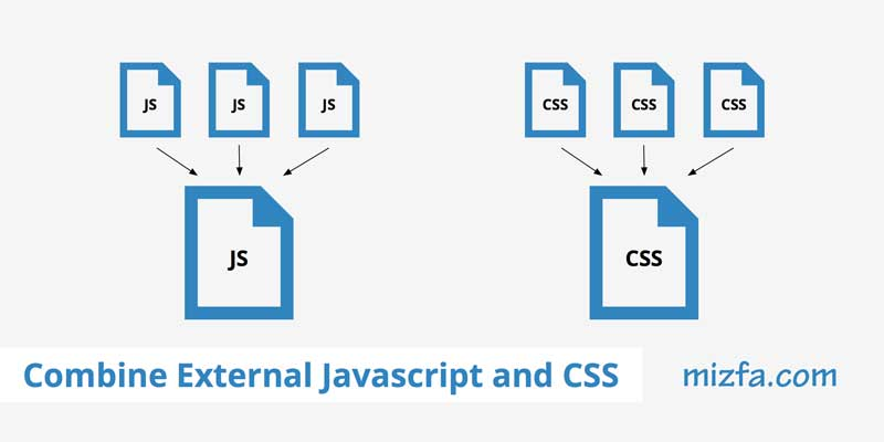 combine external javascript and css