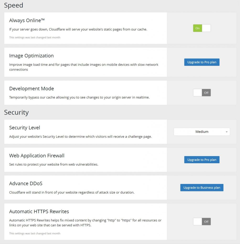 قسمت Speed و security در CloudFlare