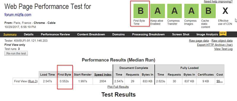 زمان TTFB با ابزار WebPagetest