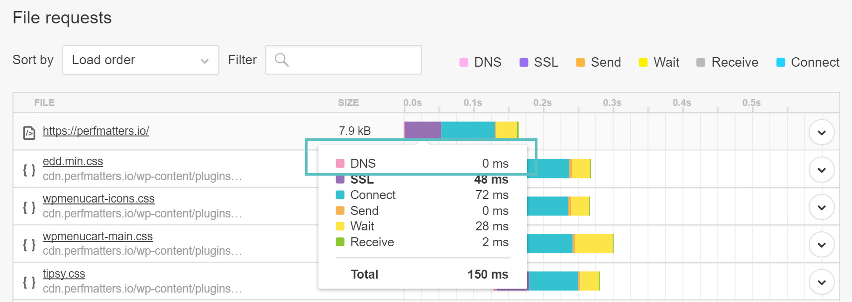 DNS کش شده در Pingdom