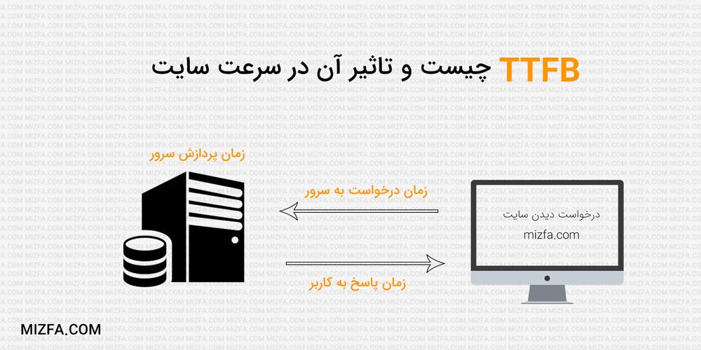 Photo of TTFB چیست و تاثیر آن در سرعت سایت