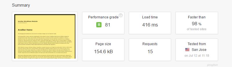بررسی اولیه سرعت وب سایت قبل از اضافه کردن تصاویر