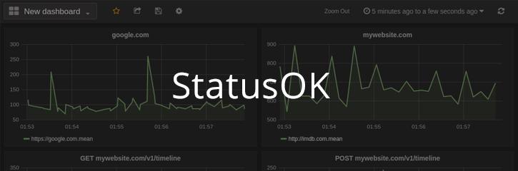 ابزار مانیتورینگ رایگان StatusOK
