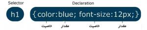کدهای CSS استایل