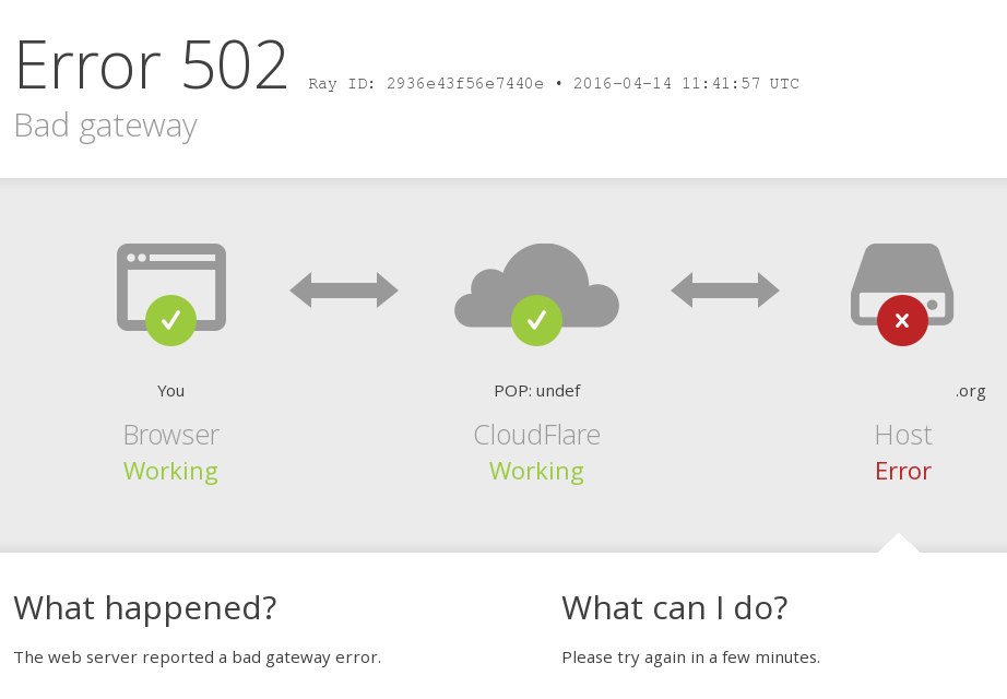 502 error cloudflare