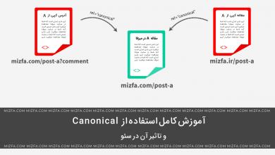 Photo of نحوه استفاده از تگ Canonical