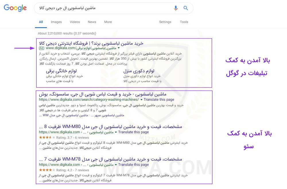 فرق سئو و ادوردز در نتایج گوگل