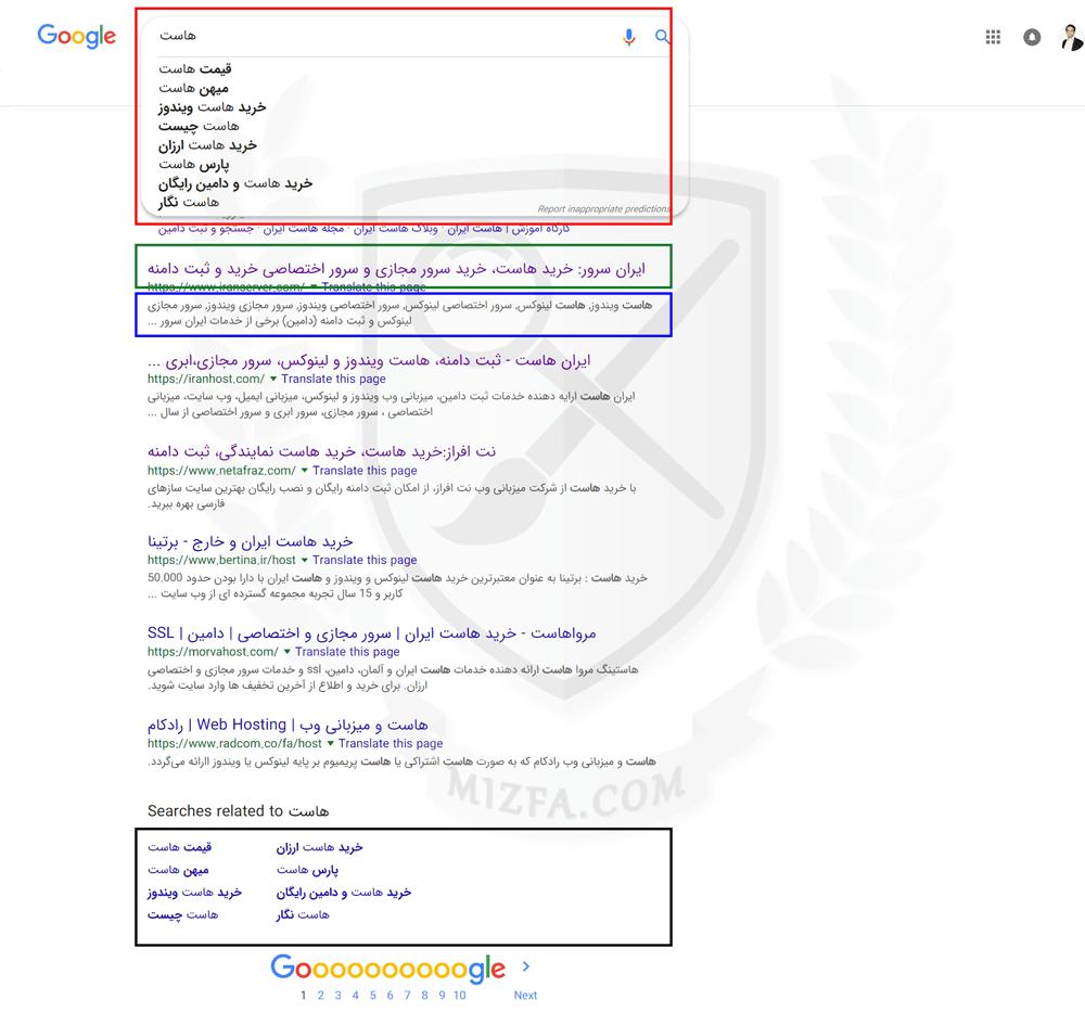 تحقیق و پیدا کردن کلمه کلیدی در نتایج گوگل