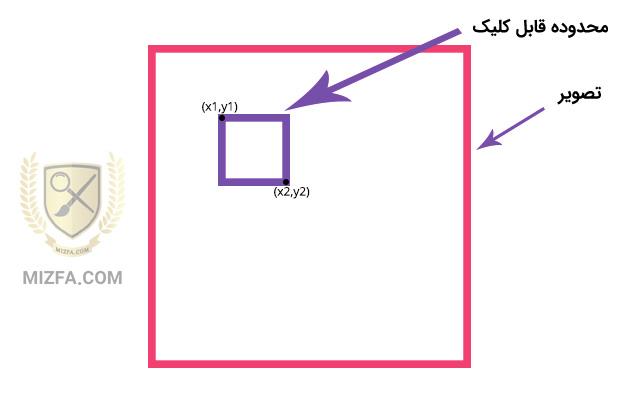 شکل مربعی/مستطیلی در تگ map