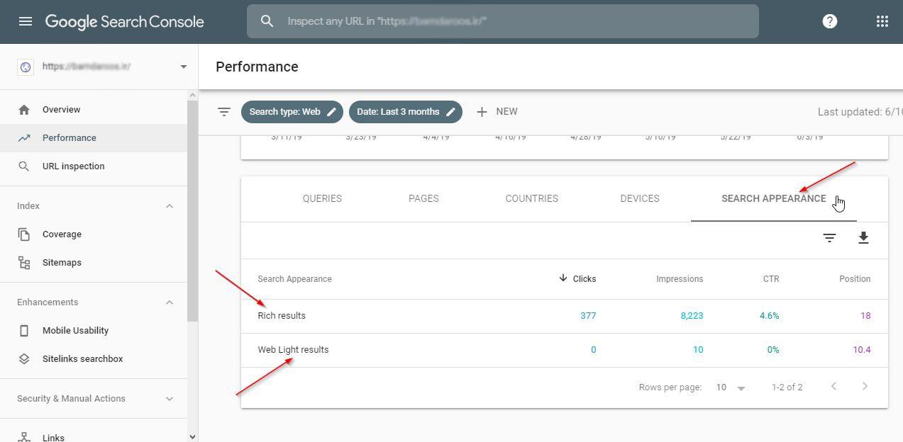 گزارش عملکرد در سرچ کنسول گوگل