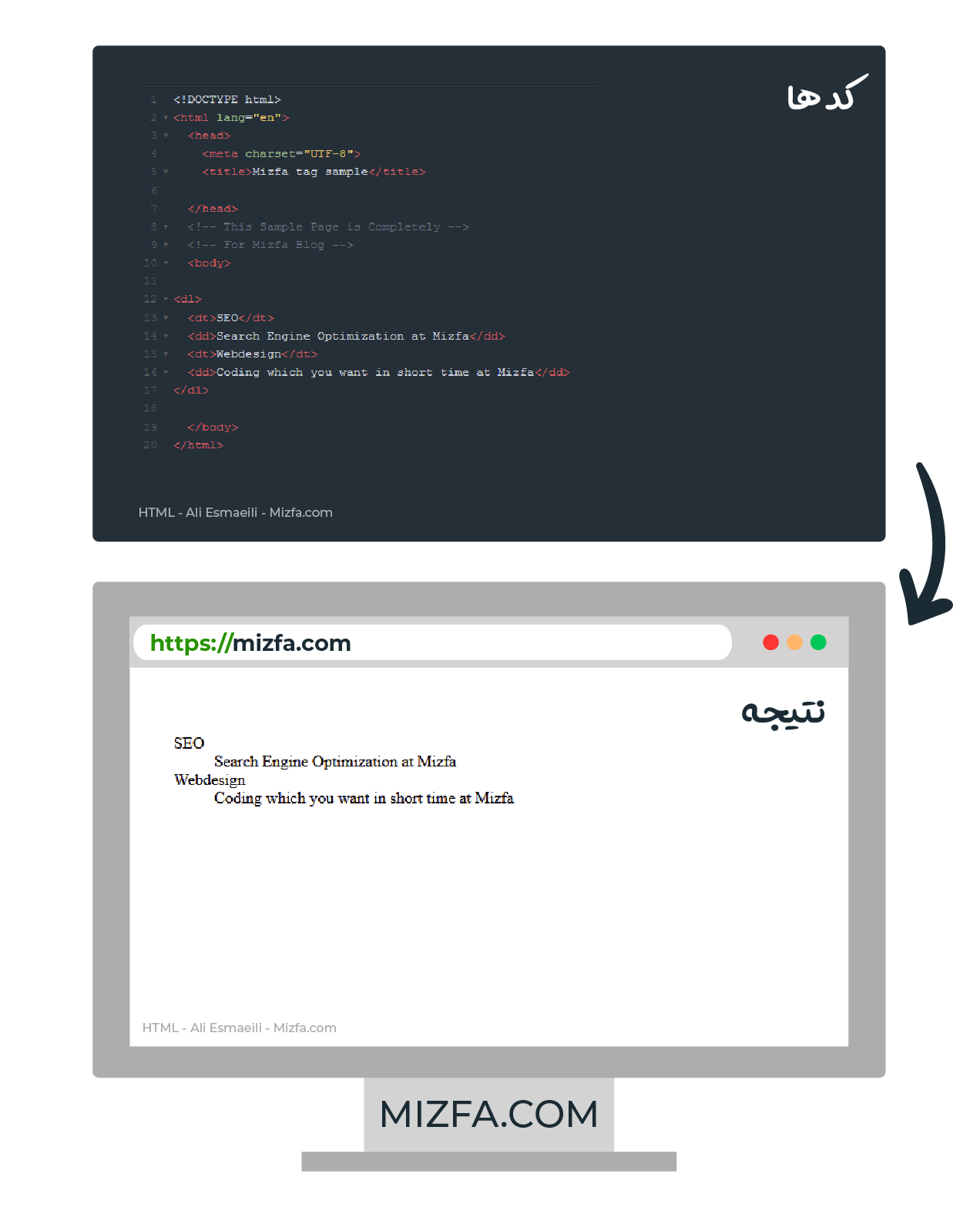 نمونه کد لیست توضیحی