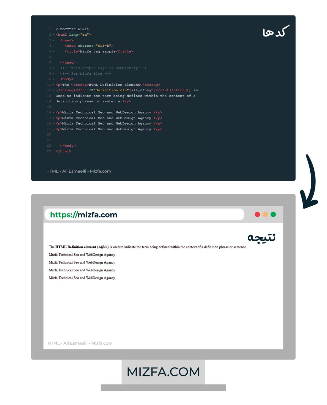 نمونه استاندارد کد dfn