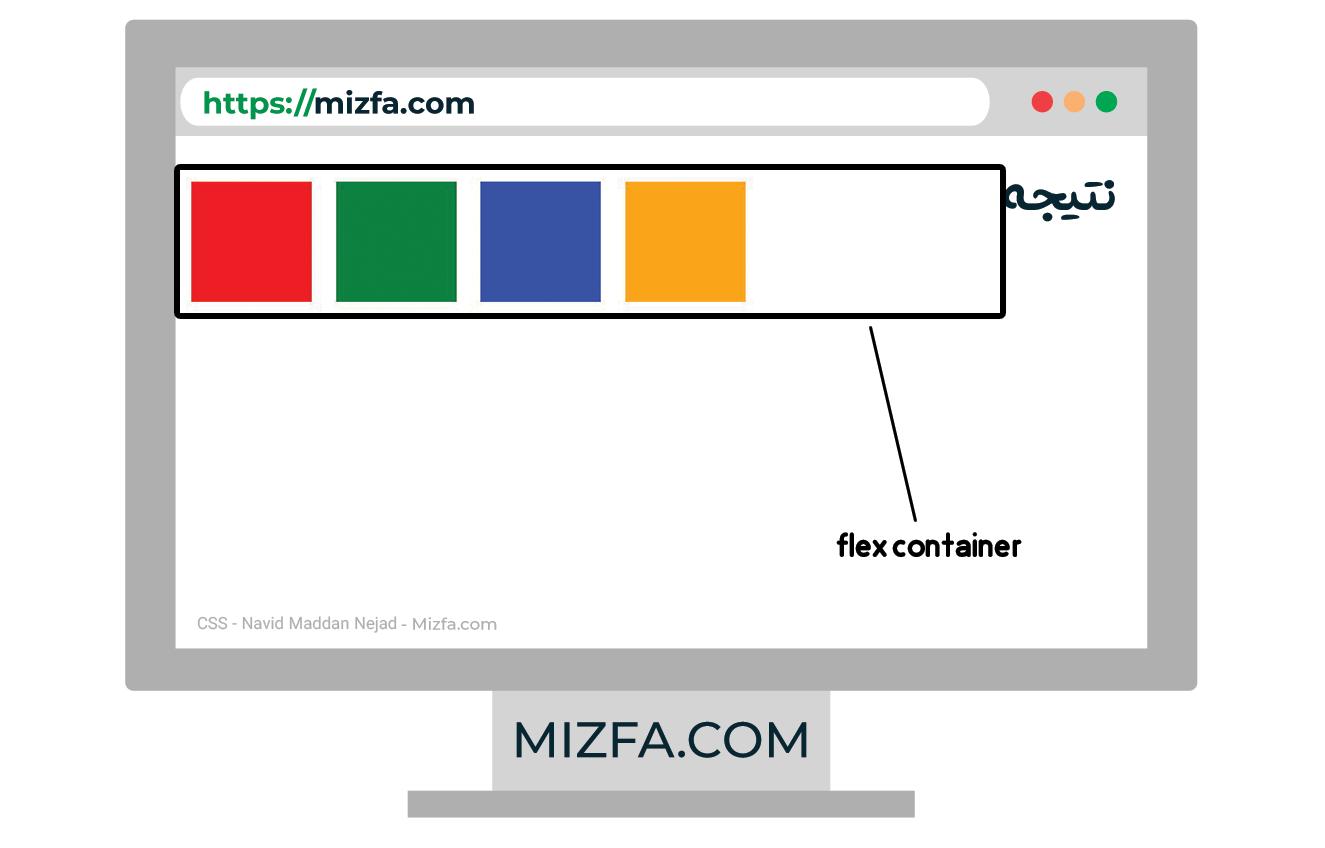 flex container