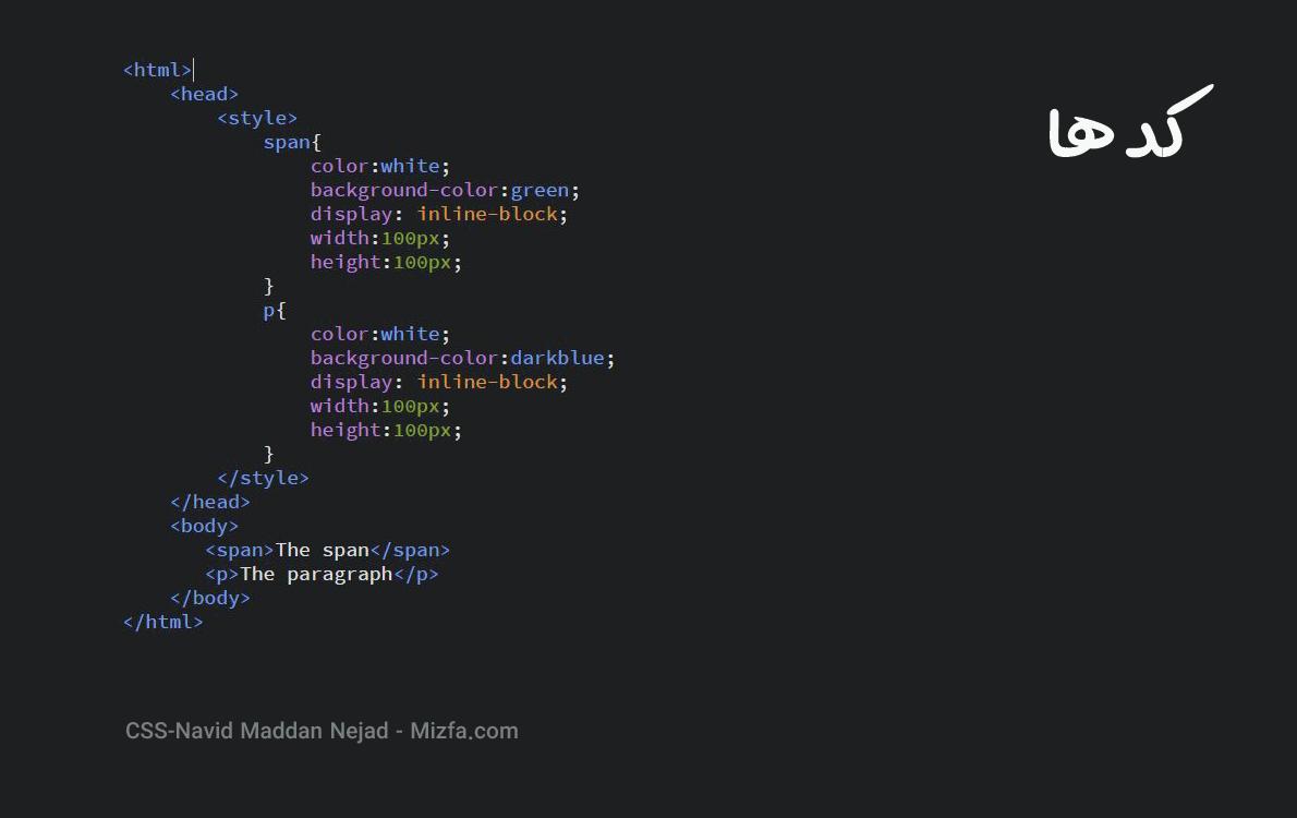 کد های inline-block