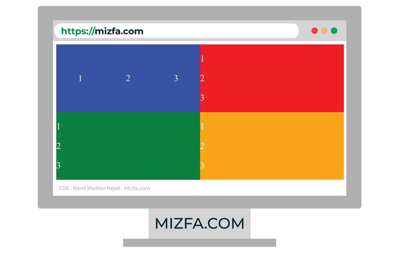 استفاده ترکیبی از flexbox و grid