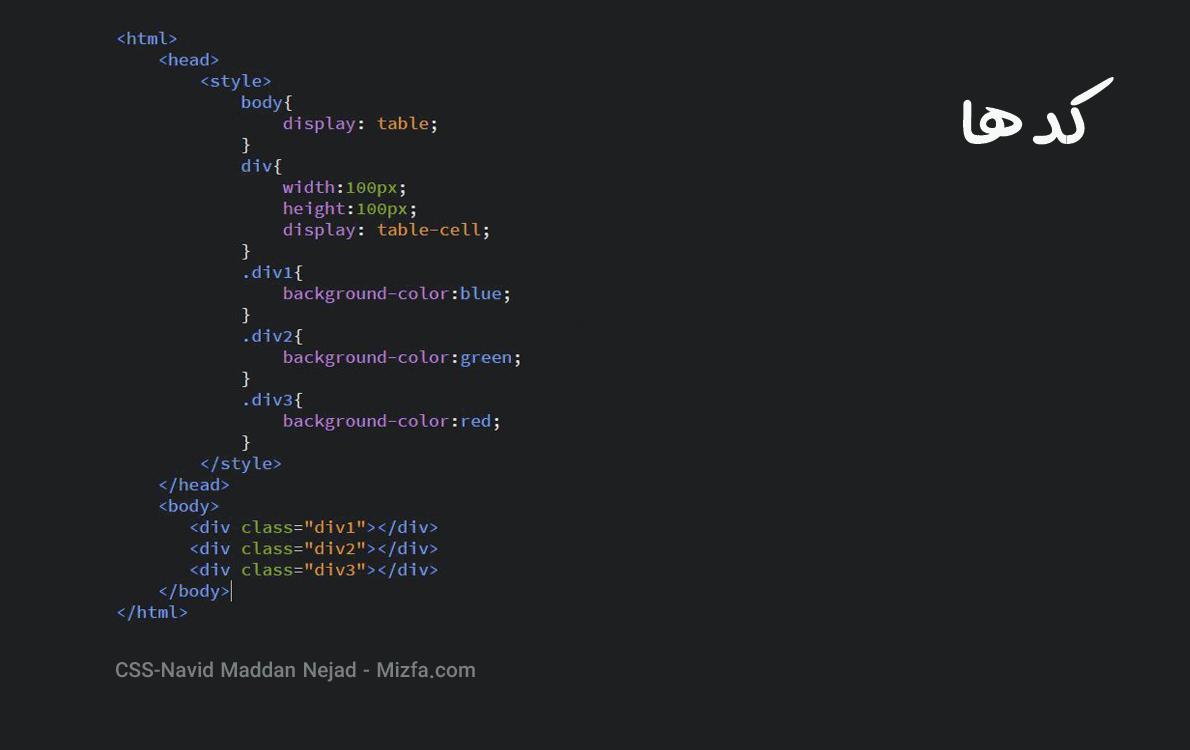 کد های نحوه نمایش table