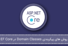 Photo of روش های پیکربندی Domain Classes در Entity Framework Core