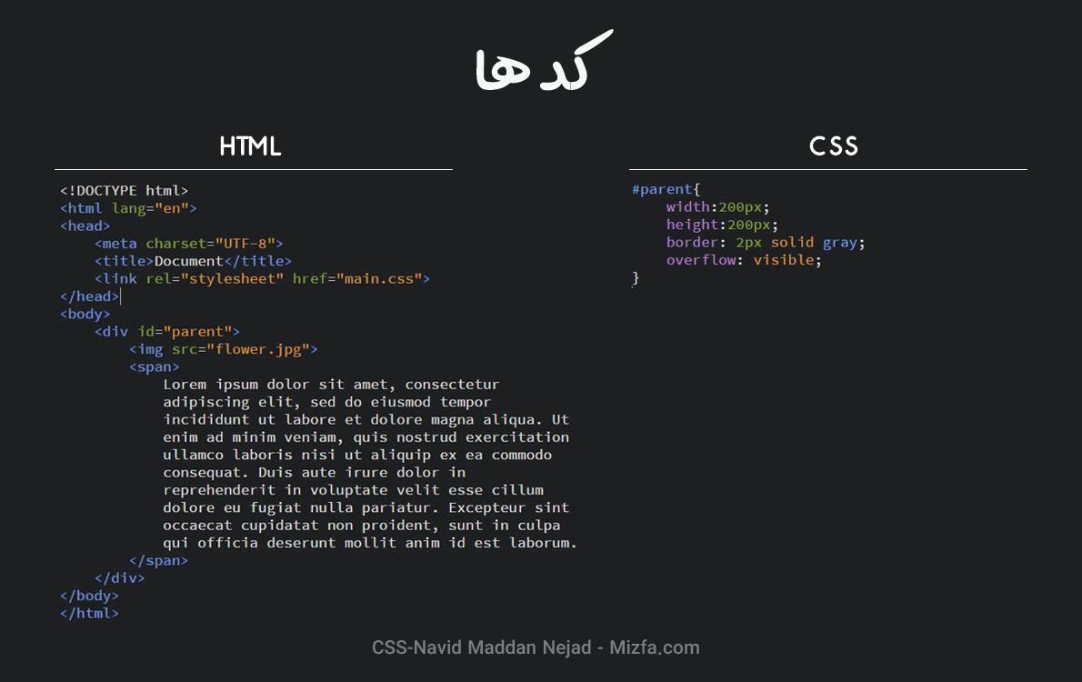 استفاده از overflow: visible در CSS