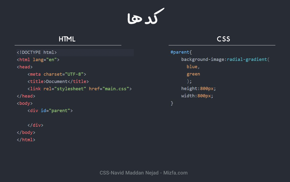 استفاده از radial-gradient در CSS