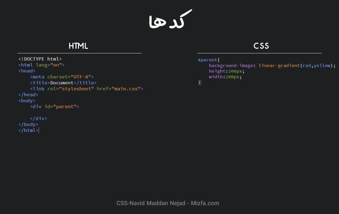 استفاده از linear-gradient در CSS