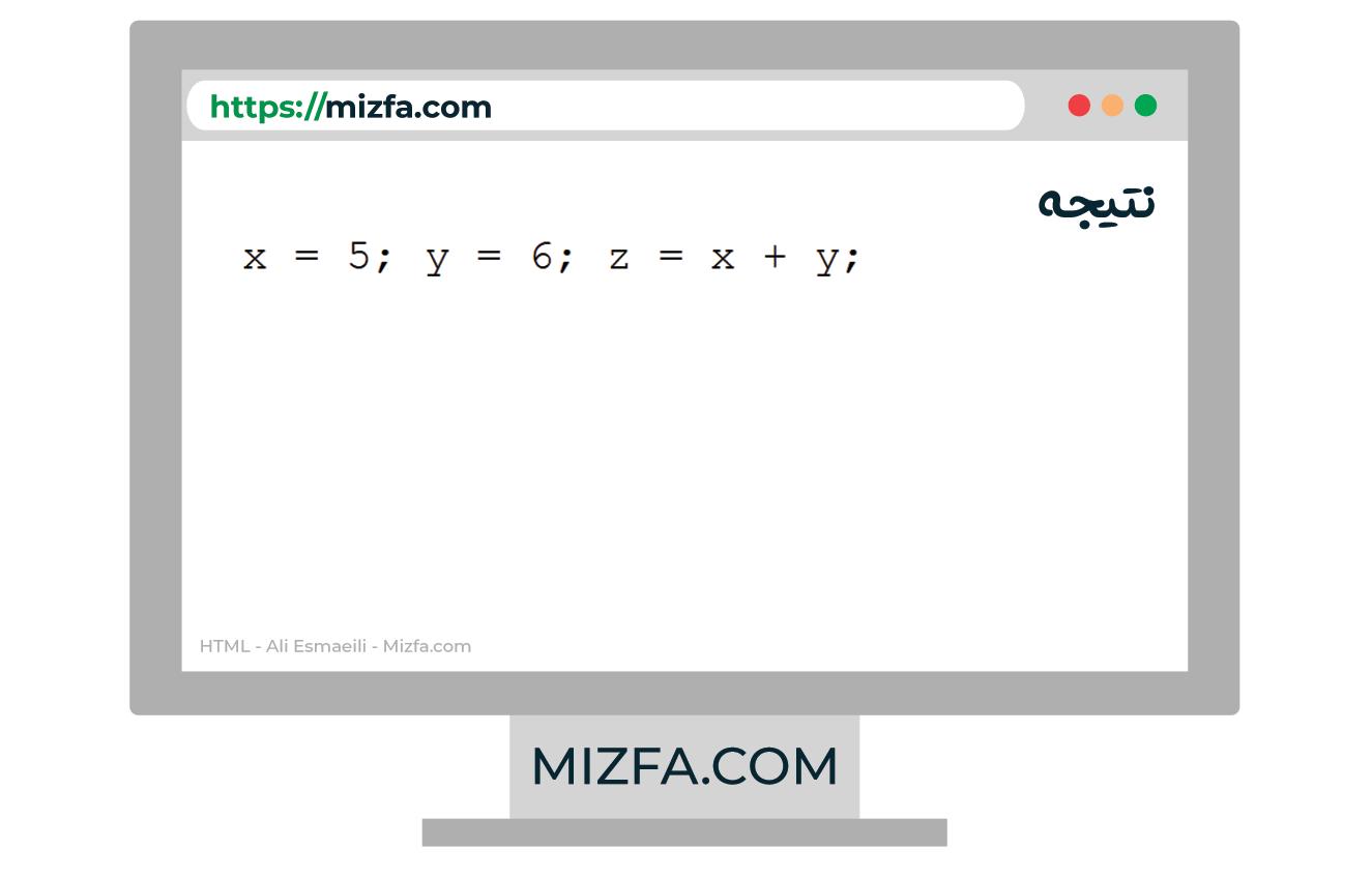 نمونه تگ با تگ Code