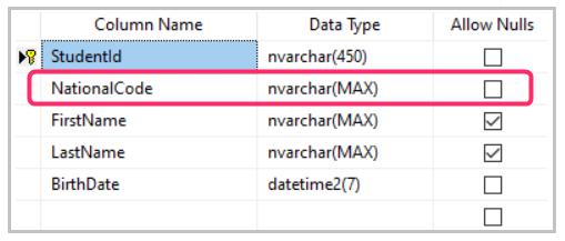 اجباری کردن ستون جدول در EF Core