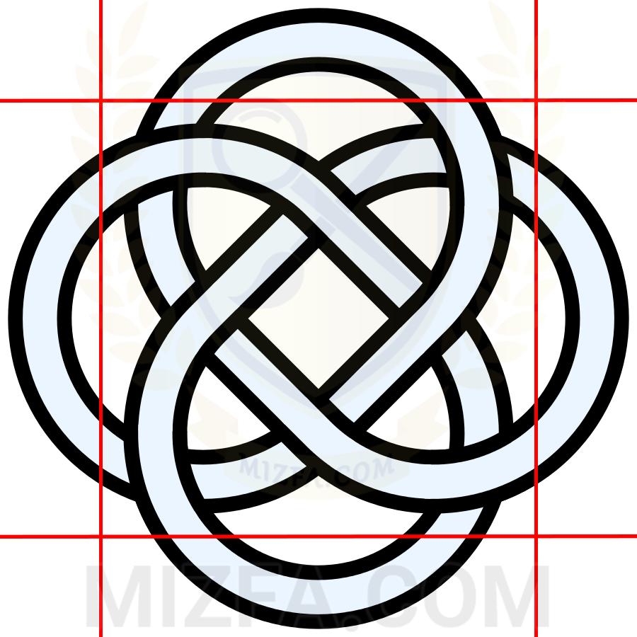 منطق border-image
