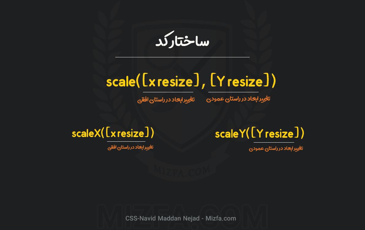 ()scale در CSS