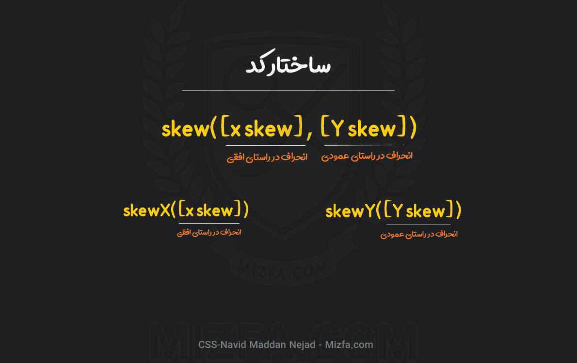 ()skew در CSS