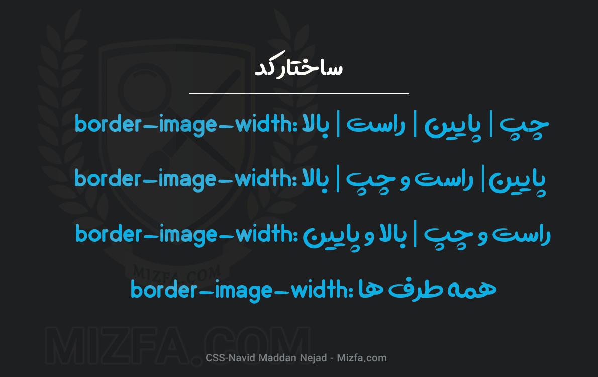نحوه نوشتار border-image-width
