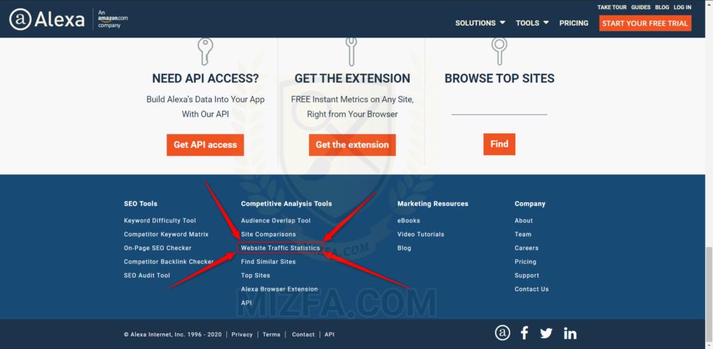 ورود به بخش siteinfo سایتAlexa