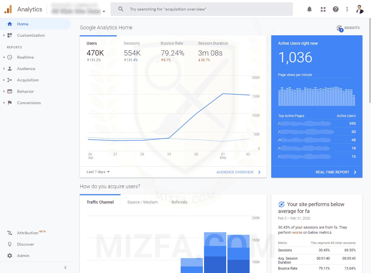 بررسی و آنالیز سایت خودمون - نمایی از محیط گوگل آنالیتیکس