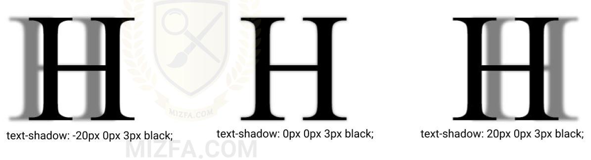 سایه افقی در text-shadow