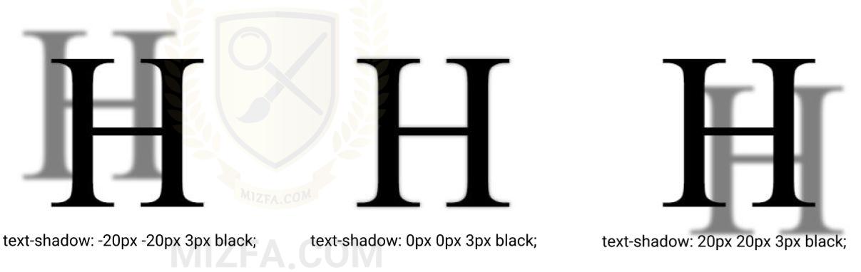 ترکیب سایه عمودی و افقی در text-shadow