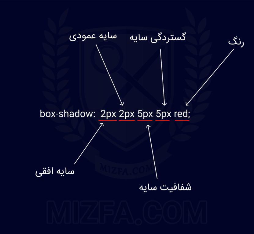 فرم نوشتاری خاصیت box-shadow