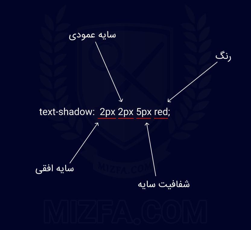 فرم نوشتاری خاصیت text-shadow