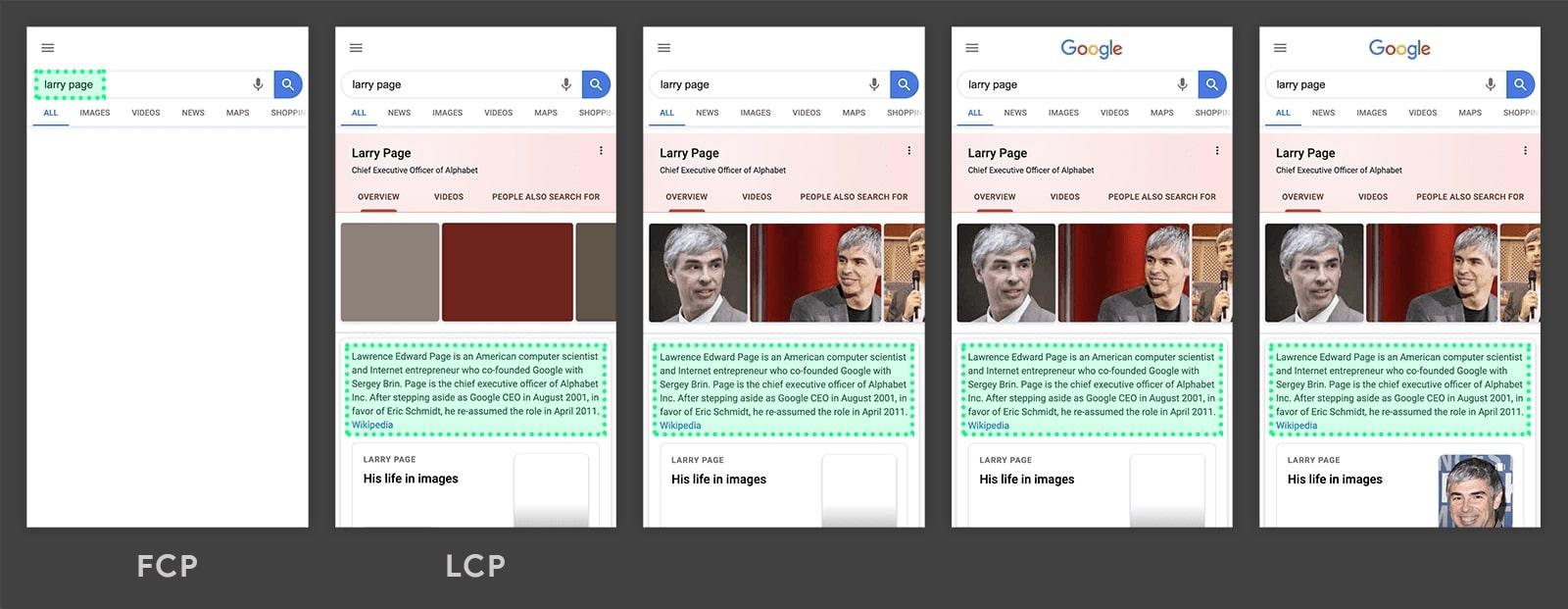 مقایسه LCP و FCP در گوگل