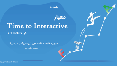 Time to Interactive چیست