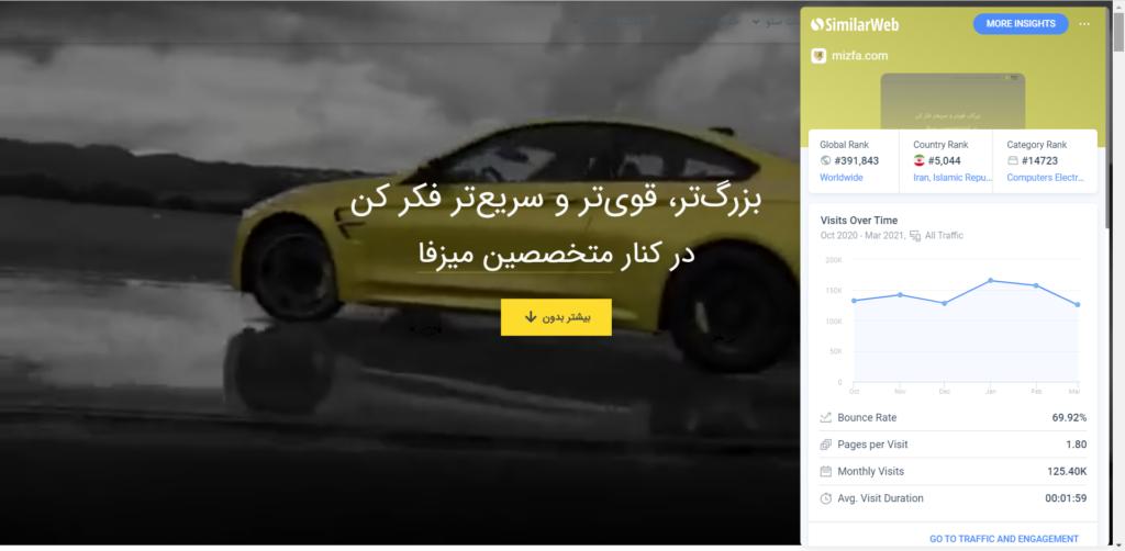 اکستنشن سمیلار وبتحلیل و آنالیز سایت