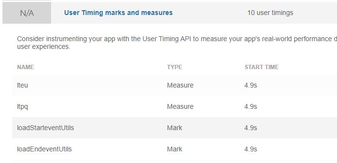 معیار User Timing marks and measures