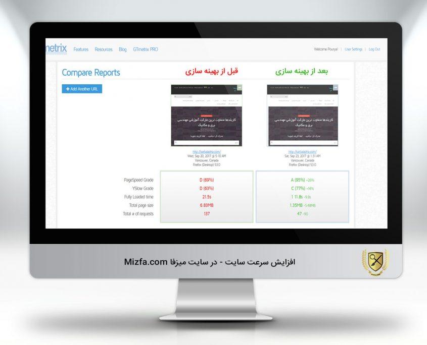 بهبود سرعت سایت وردپرس