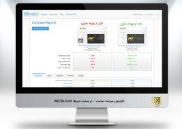 افزایش سرعت وب سایت وردپرس بلاگ میزفا