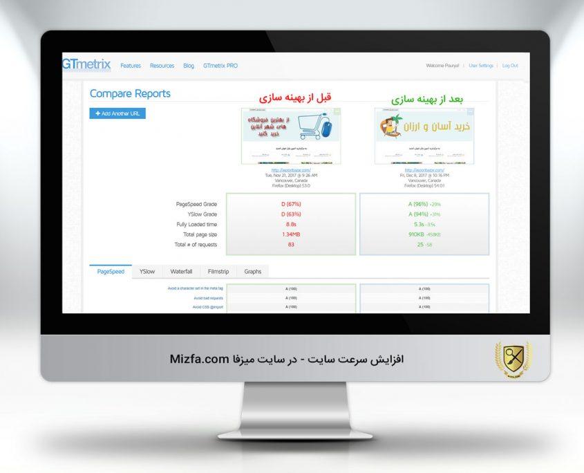 افزایش سرعت سایت فروشگاهی وردپرس